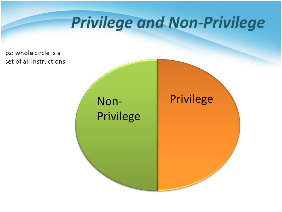 Privilege and Non-Privilege