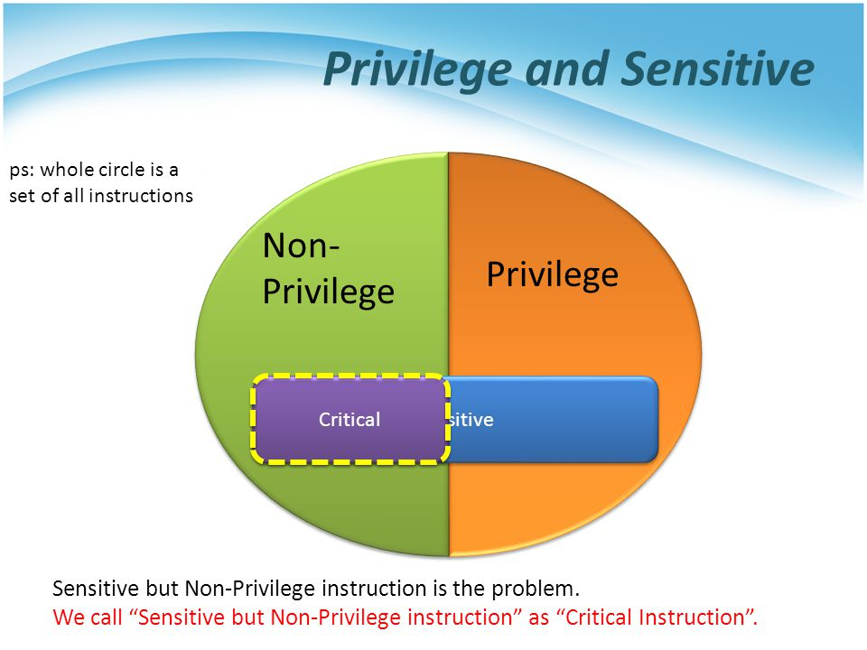 Privilege and Sensitive