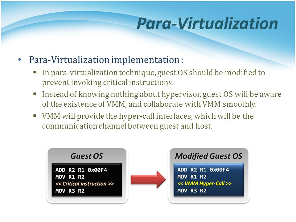 Para-Virtualization Para-Virtualization implementation :