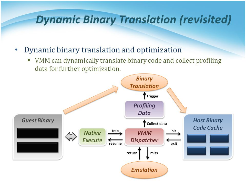 Dynamic Binary Translation (revisited)