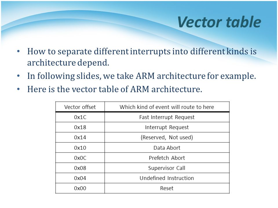 Vector table How to separate different interrupts into different kinds is architecture depend.