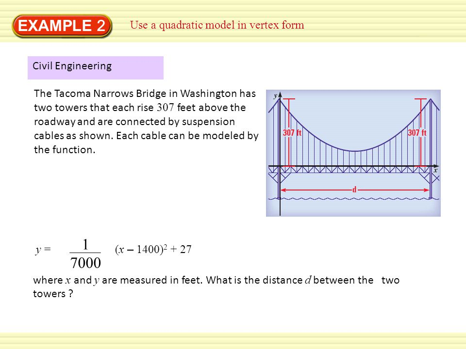 EXAMPLE 2 1 7000 Use a quadratic model in vertex form