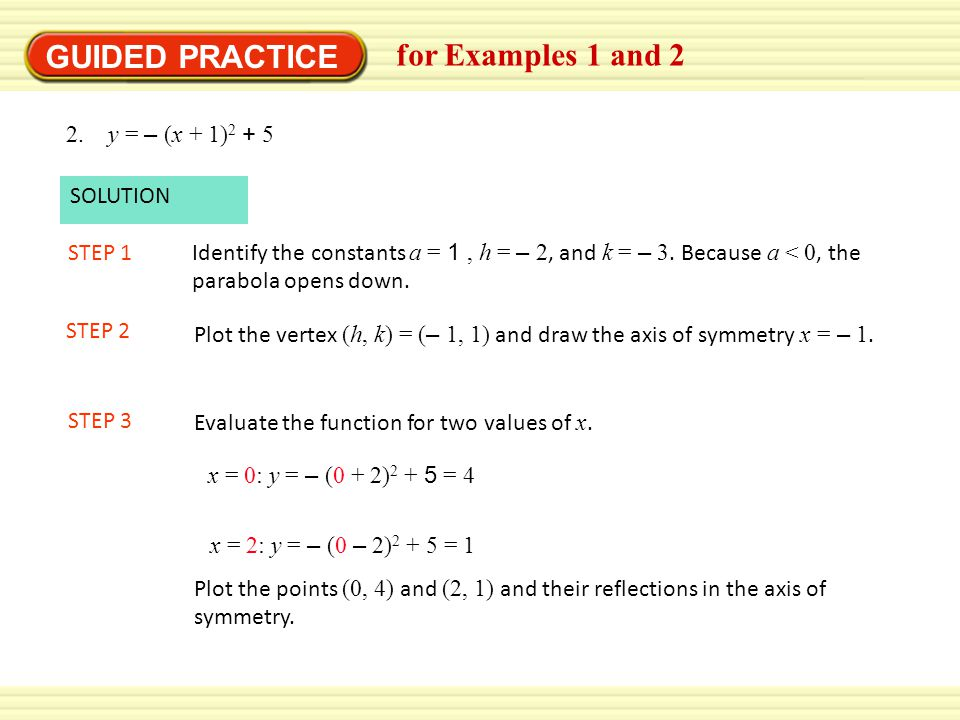 GUIDED PRACTICE for Examples 1 and 2 2. y = – (x + 1)2 + 5 SOLUTION
