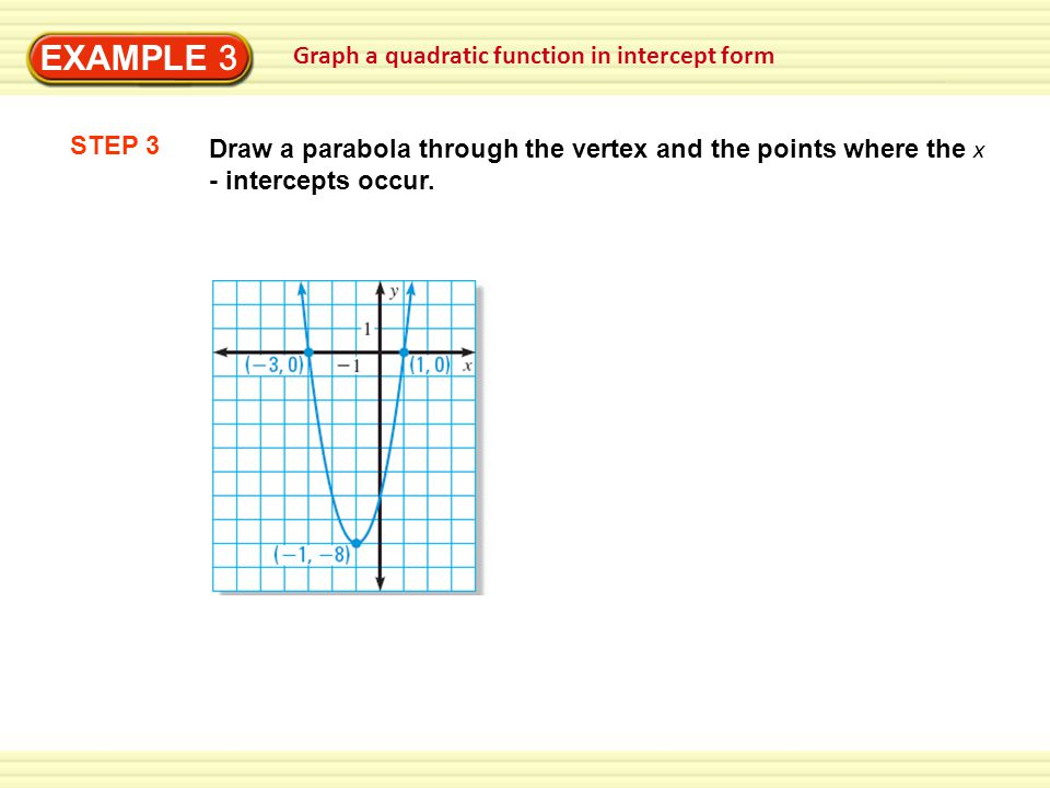 EXAMPLE 3 Graph a quadratic function in intercept form STEP 3