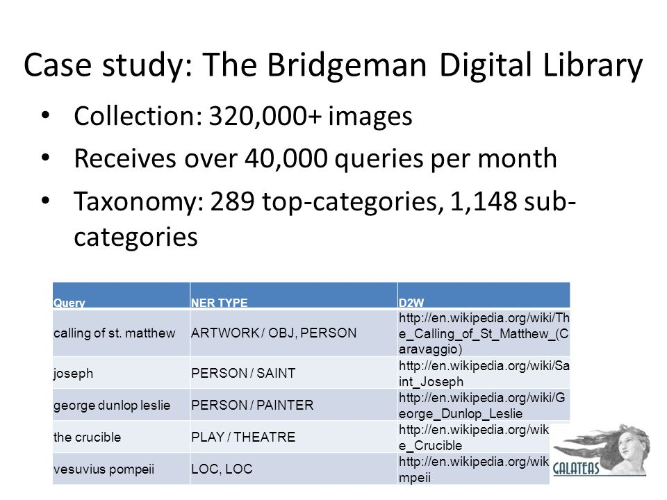 Case study: The Bridgeman Digital Library