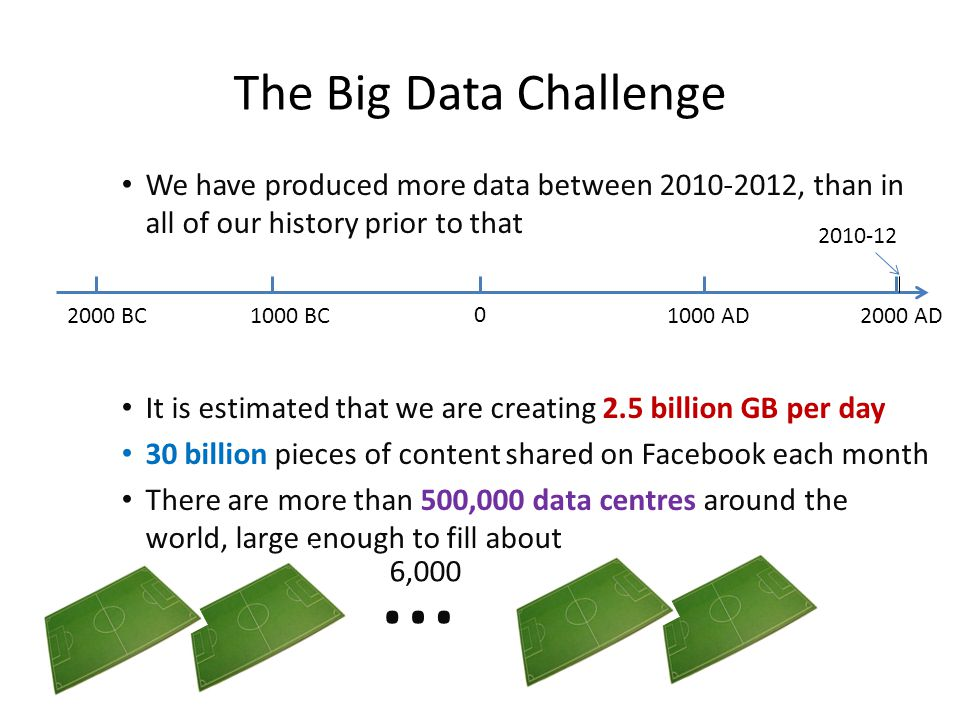 … The Big Data Challenge