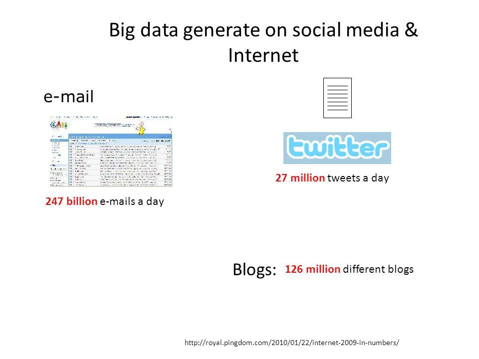 Big data generate on social media & Internet
