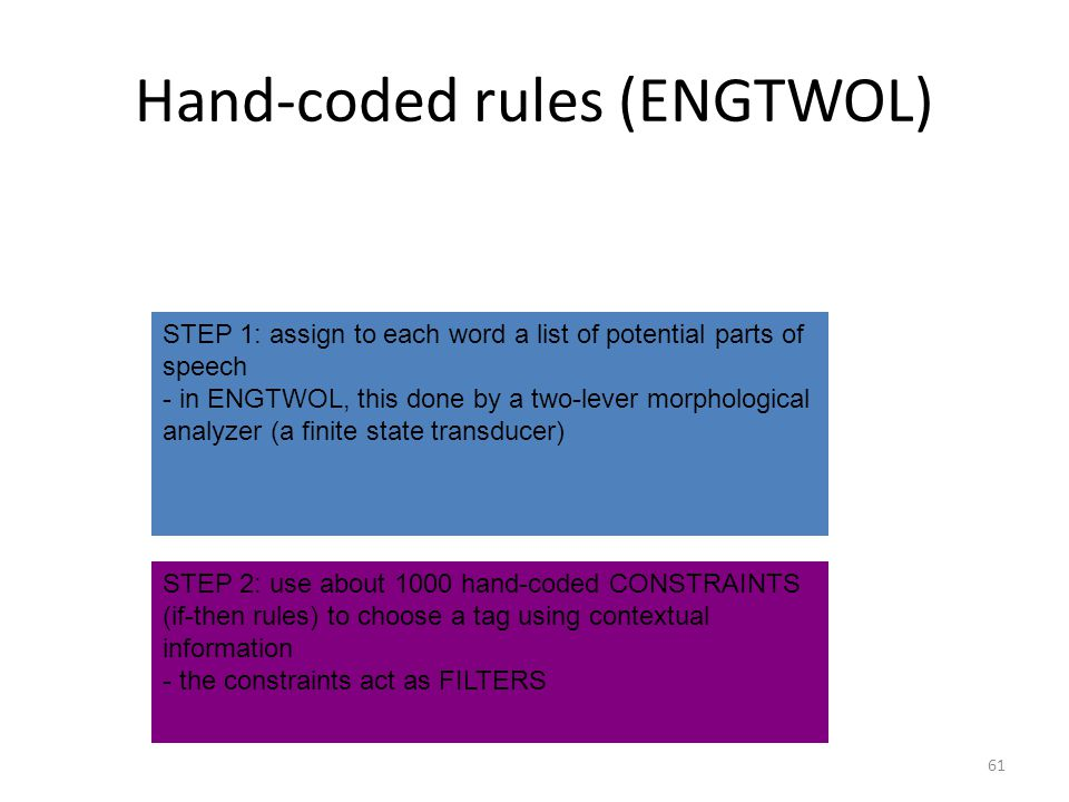 Hand-coded rules (ENGTWOL)