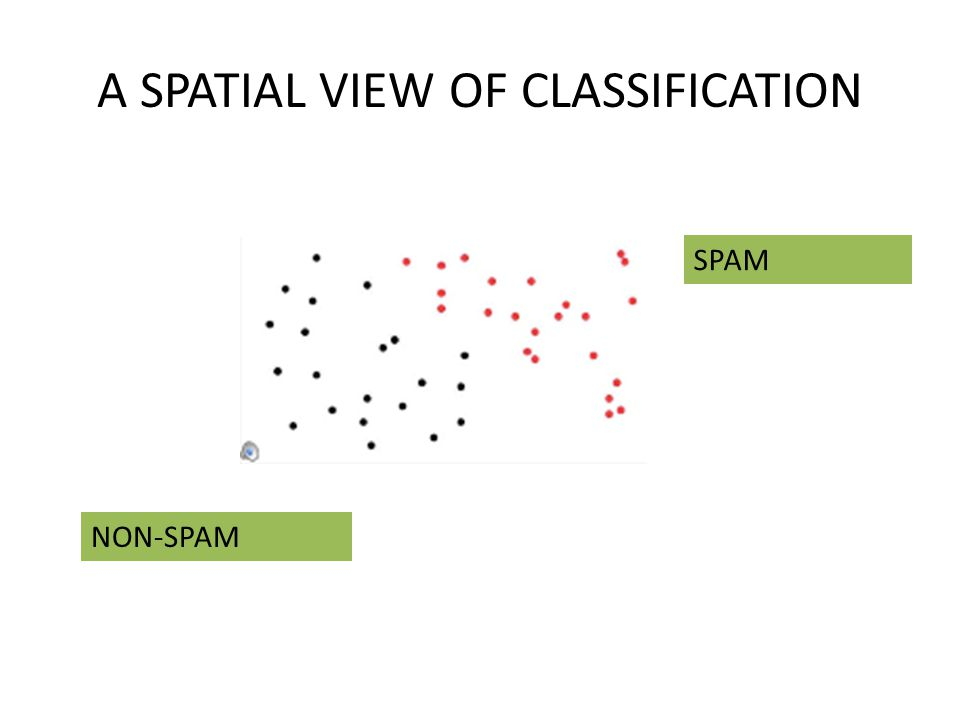 A SPATIAL VIEW OF CLASSIFICATION