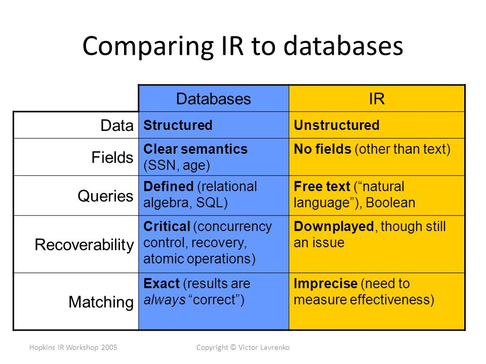 Comparing IR to databases