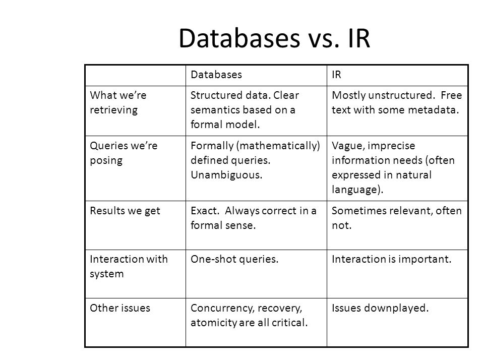 Databases vs. IR Other issues Interaction with system Results we get