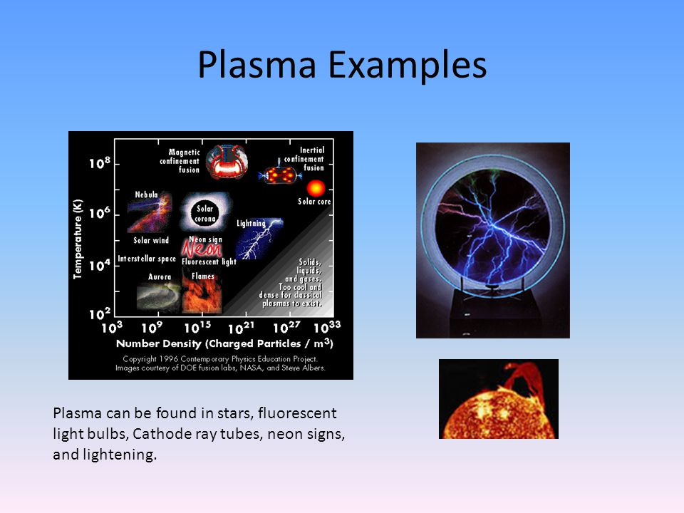 Plasma Examples Plasma can be found in stars, fluorescent