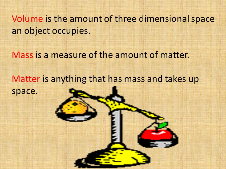 Volume is the amount of three dimensional space