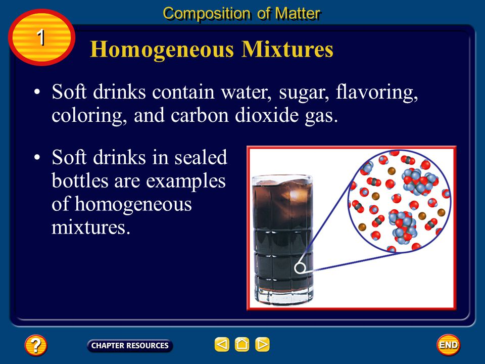 Composition of Matter 1. Homogeneous Mixtures. Soft drinks contain water, sugar, flavoring, coloring, and carbon dioxide gas.