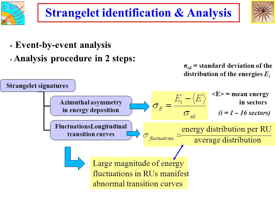 Strangelet identification & Analysis