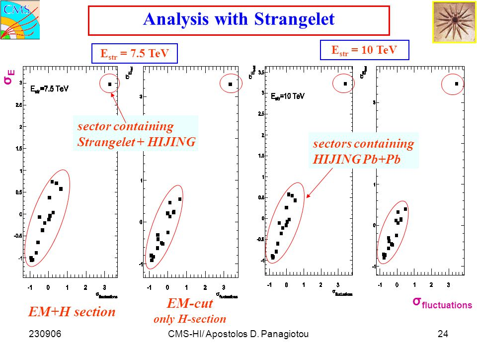 Analysis with Strangelet