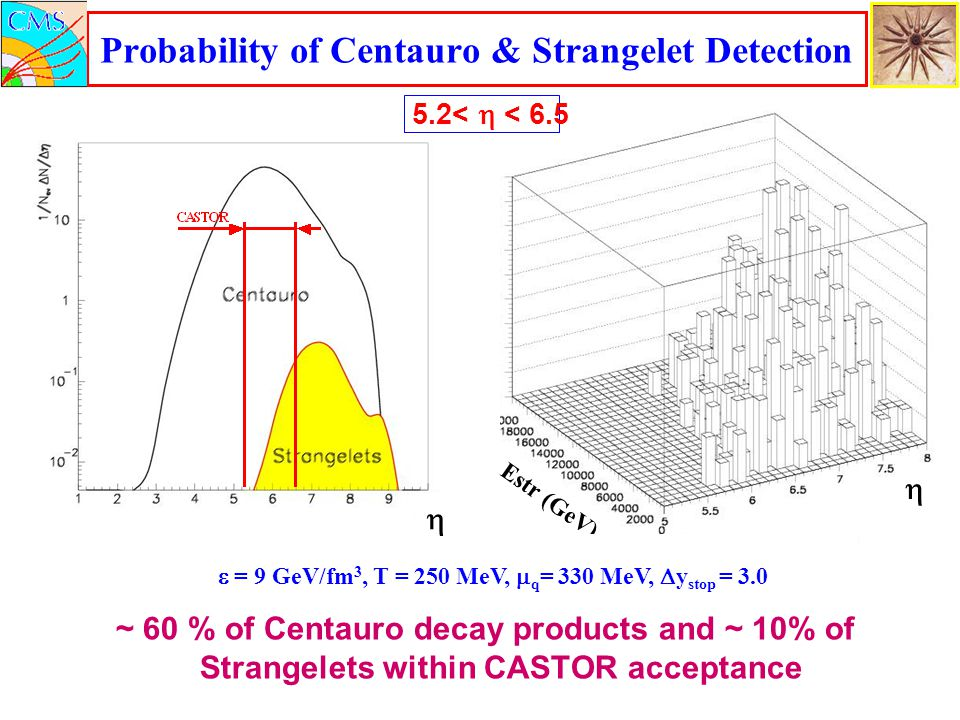 Probability of Centauro & Strangelet Detection