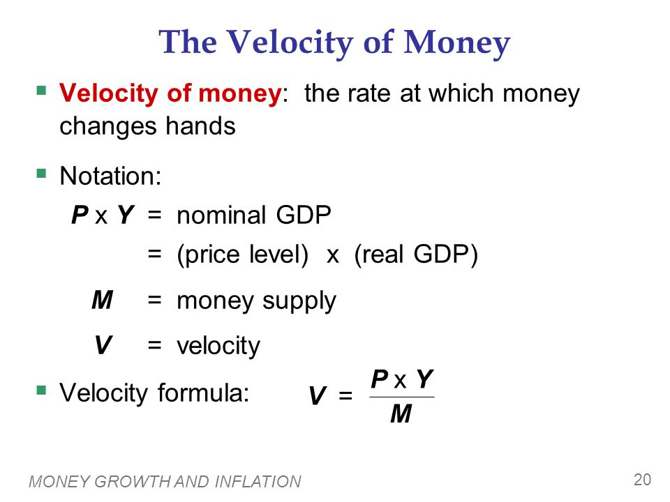 how to find velocity of money