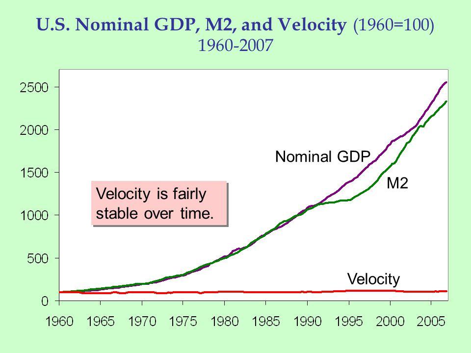 The Quantity Equation P x Y Velocity formula: V = M