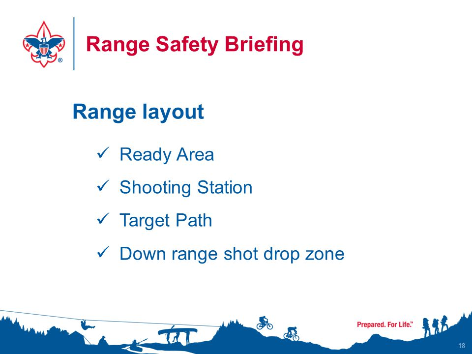 Range Safety Briefing Range layout Ready Area Shooting Station