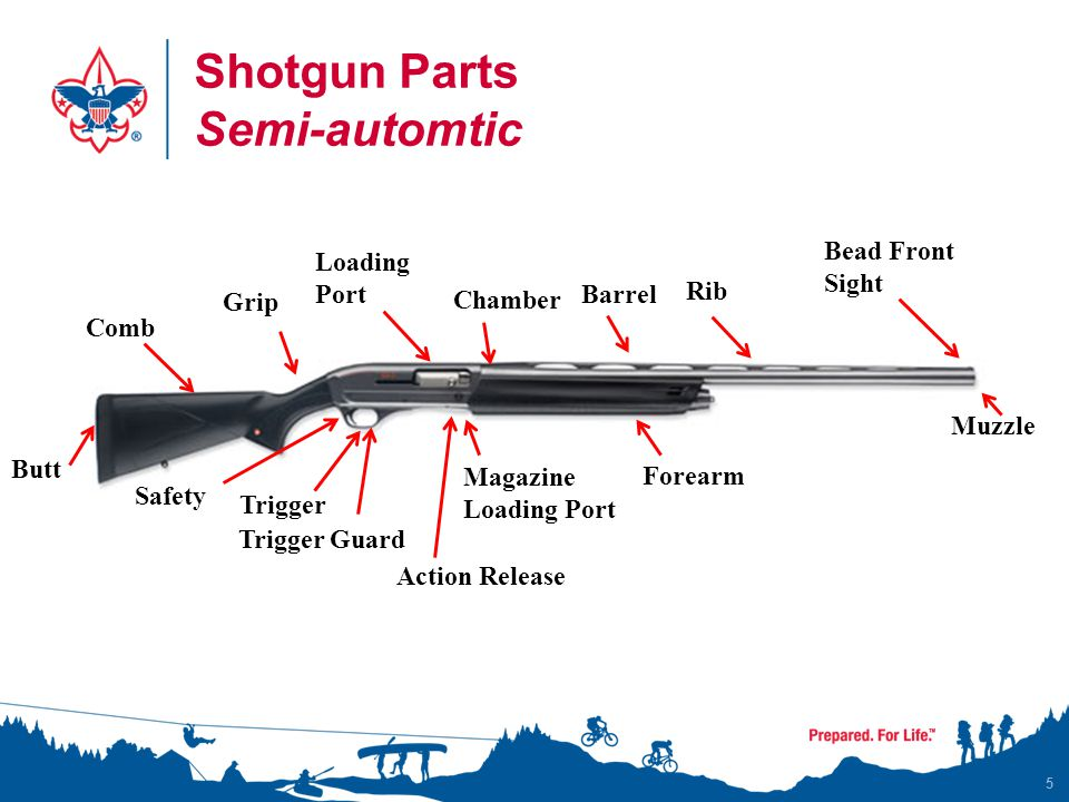 Shotgun Parts Semi-automtic