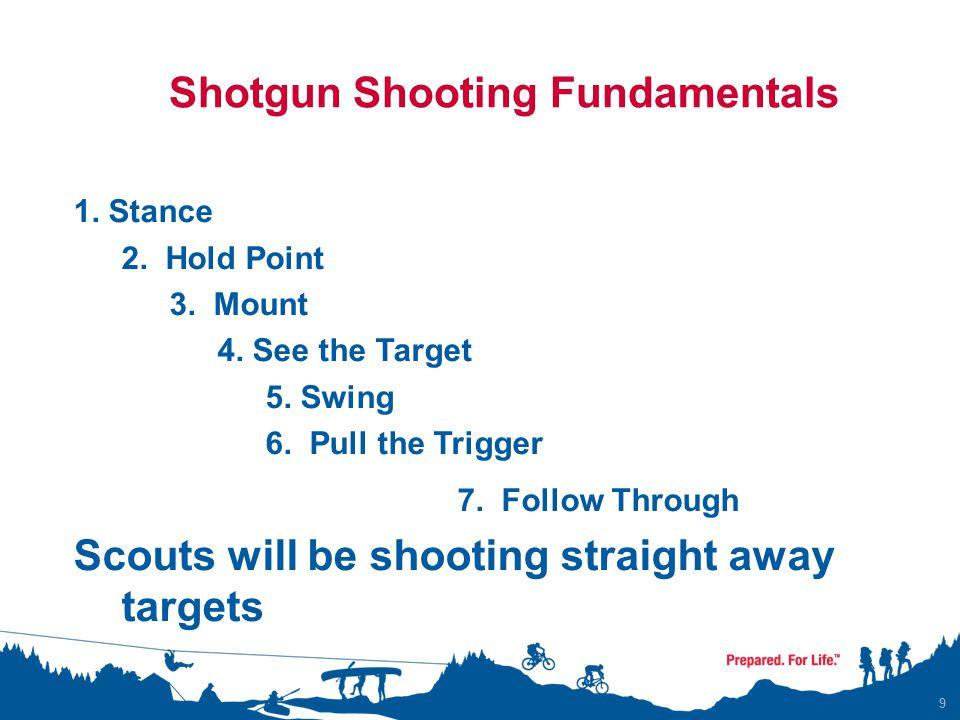 Shotgun Shooting Fundamentals