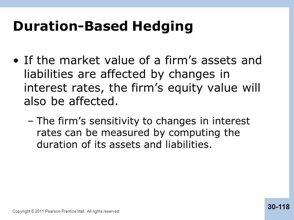 Duration-Based Hedging