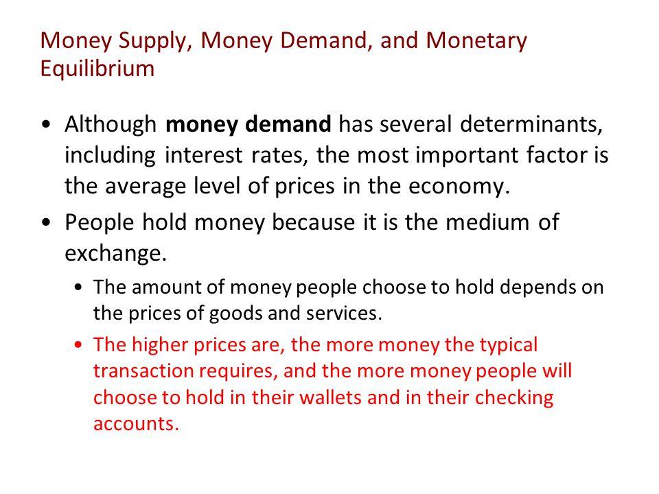 Money Supply, Money Demand, and Monetary Equilibrium