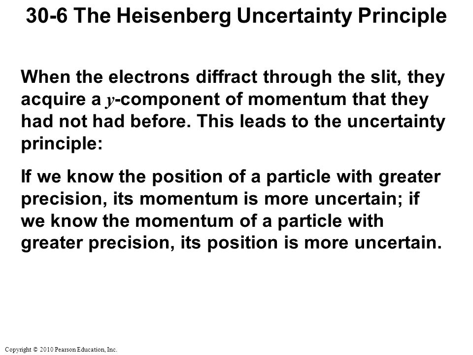 30-6 The Heisenberg Uncertainty Principle