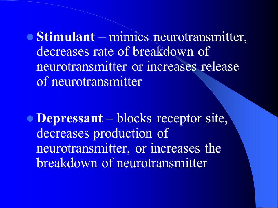 Stimulant – mimics neurotransmitter, decreases rate of breakdown of neurotransmitter or increases release of neurotransmitter