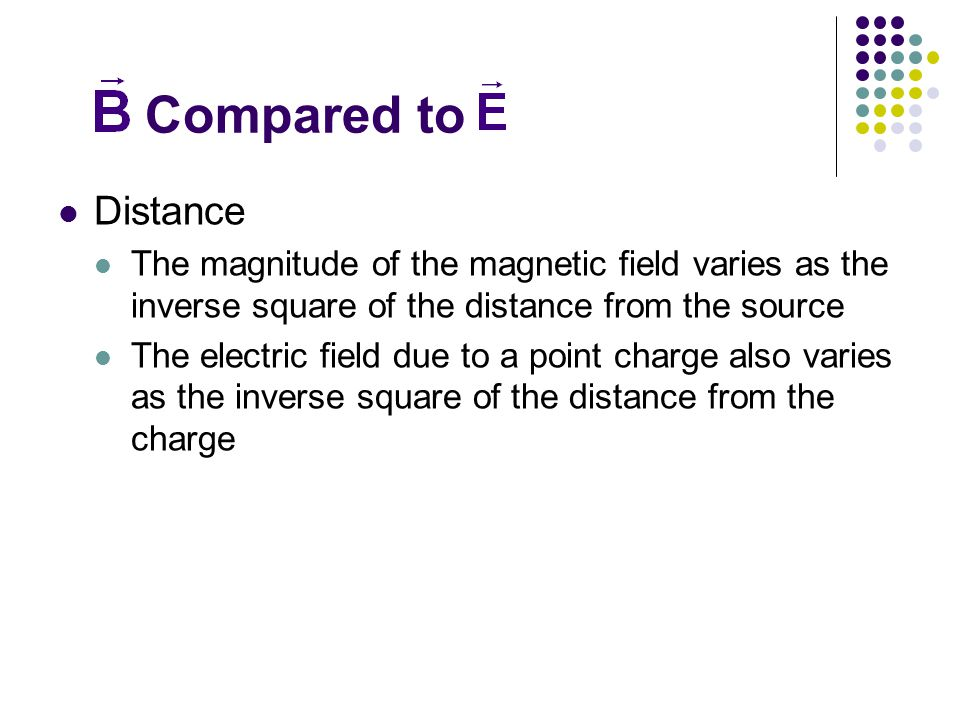 Compared to Distance. The magnitude of the magnetic field varies as the inverse square of the distance from the source.