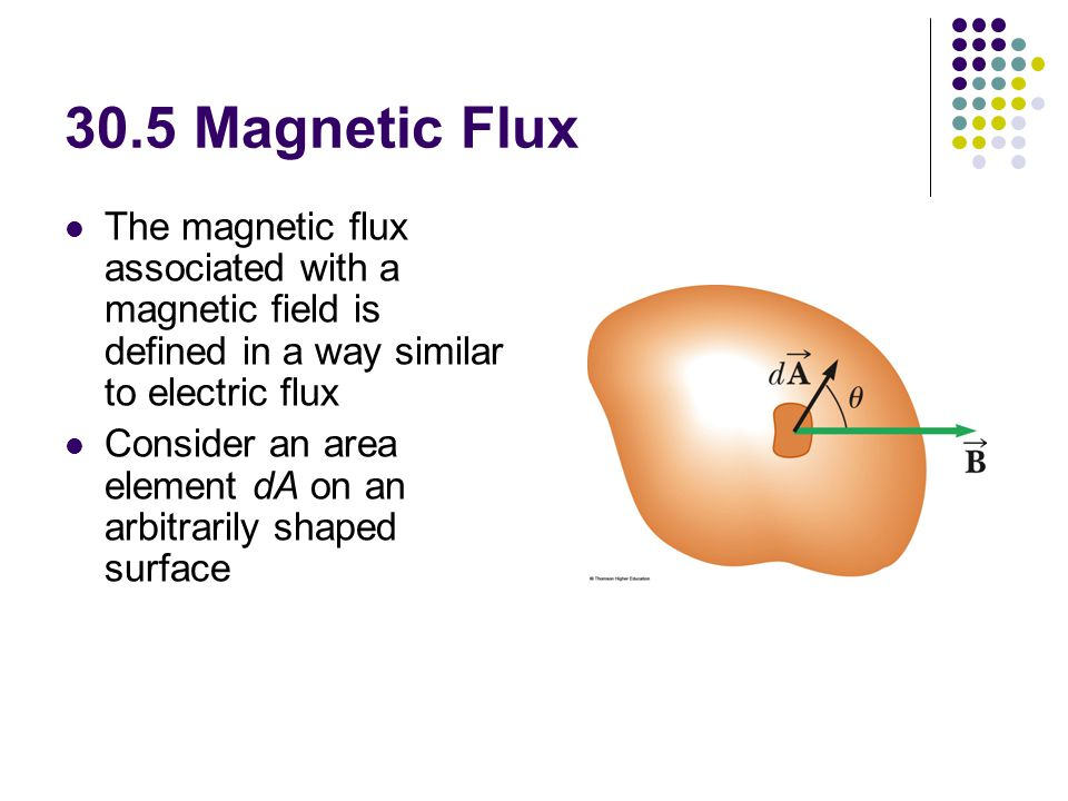 30.5 Magnetic Flux The magnetic flux associated with a magnetic field is defined in a way similar to electric flux.