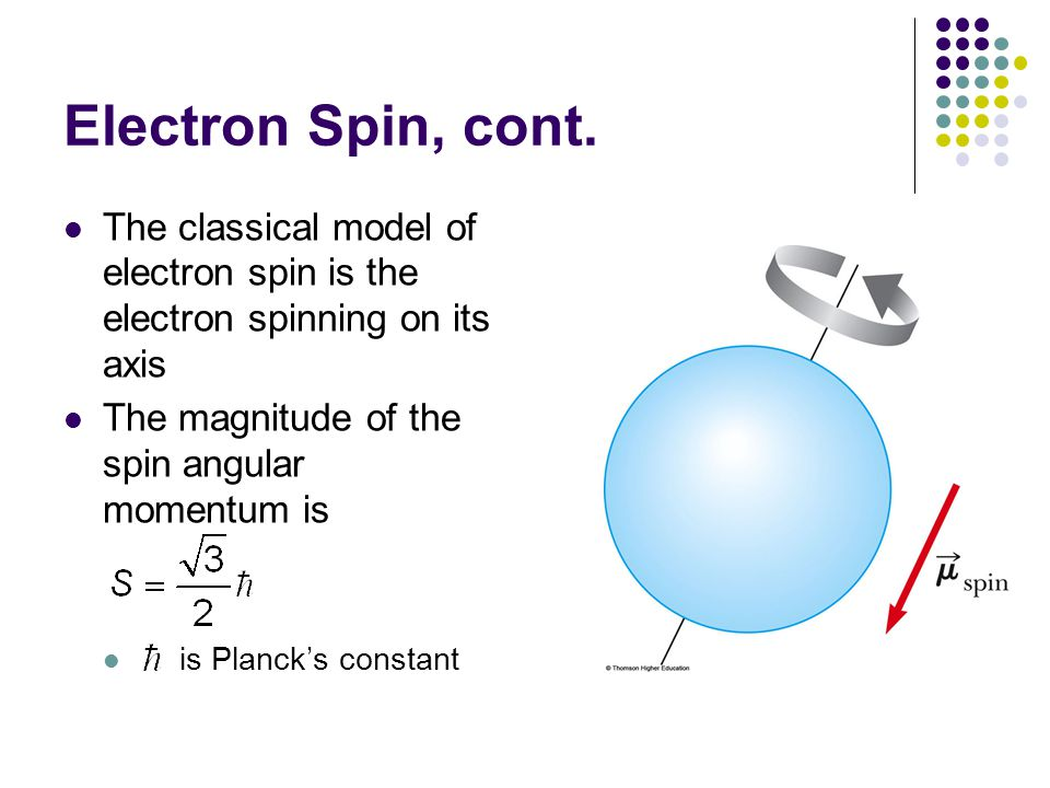 Electron Spin, cont. The classical model of electron spin is the electron spinning on its axis. The magnitude of the spin angular momentum is.