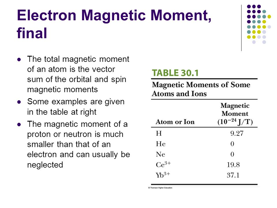 Electron Magnetic Moment, final