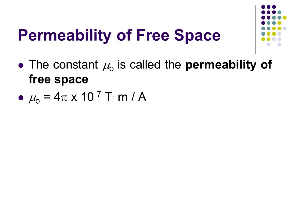 Permeability of Free Space