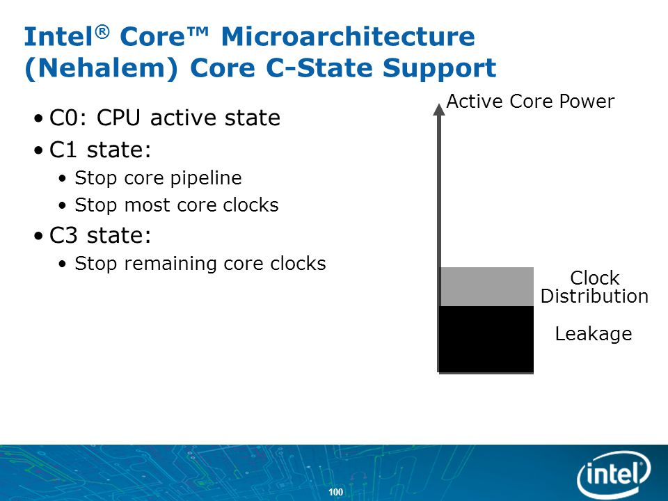 Intel® Core™ Microarchitecture (Nehalem) Core C-State Support