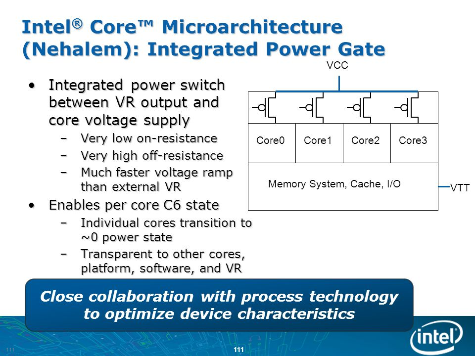 Intel® Core™ Microarchitecture (Nehalem): Integrated Power Gate
