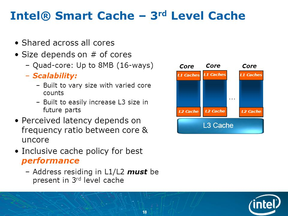Intel® Smart Cache – 3rd Level Cache
