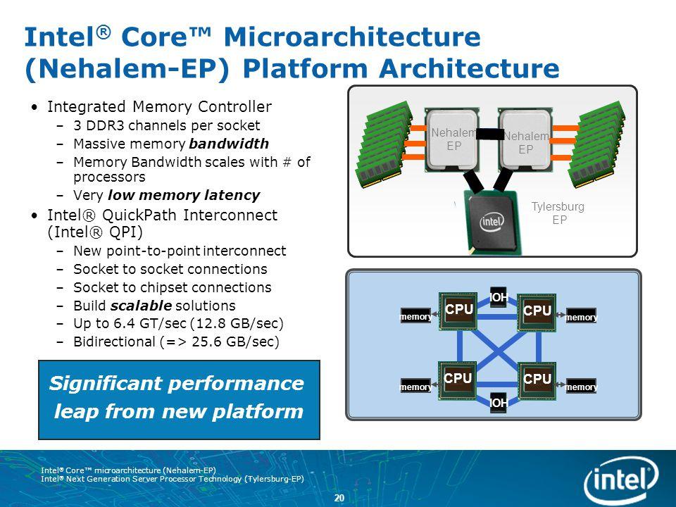 Intel® Core™ Microarchitecture (Nehalem-EP) Platform Architecture