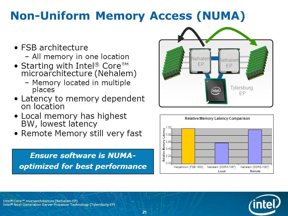 Non-Uniform Memory Access (NUMA)
