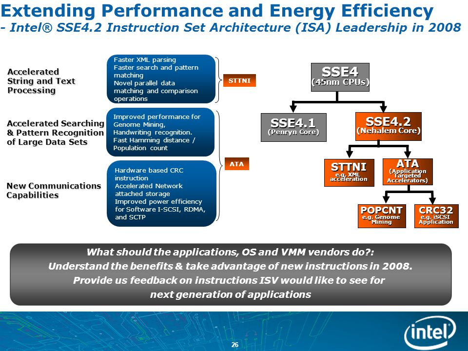 Extending Performance and Energy Efficiency - Intel® SSE4