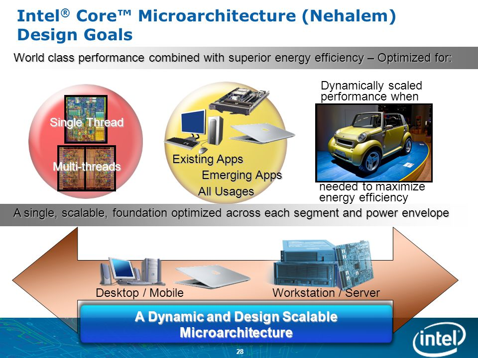 Intel® Core™ Microarchitecture (Nehalem) Design Goals