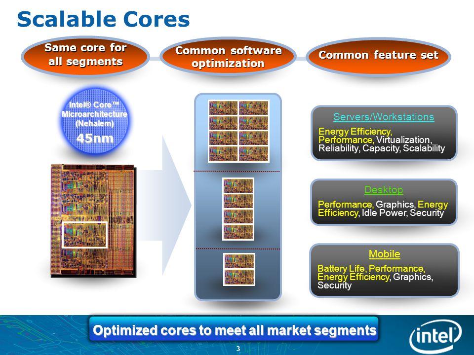 Intel® Core™ Microarchitecture (Nehalem)