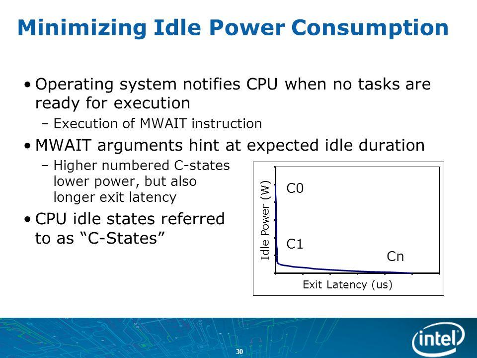 Minimizing Idle Power Consumption
