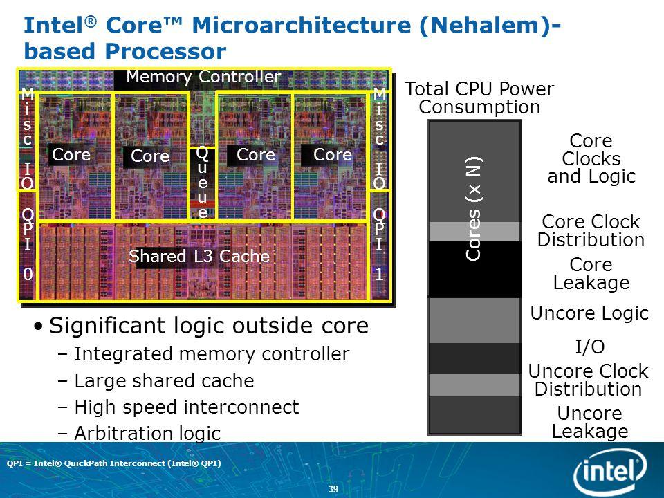 Intel® Core™ Microarchitecture (Nehalem)-based Processor