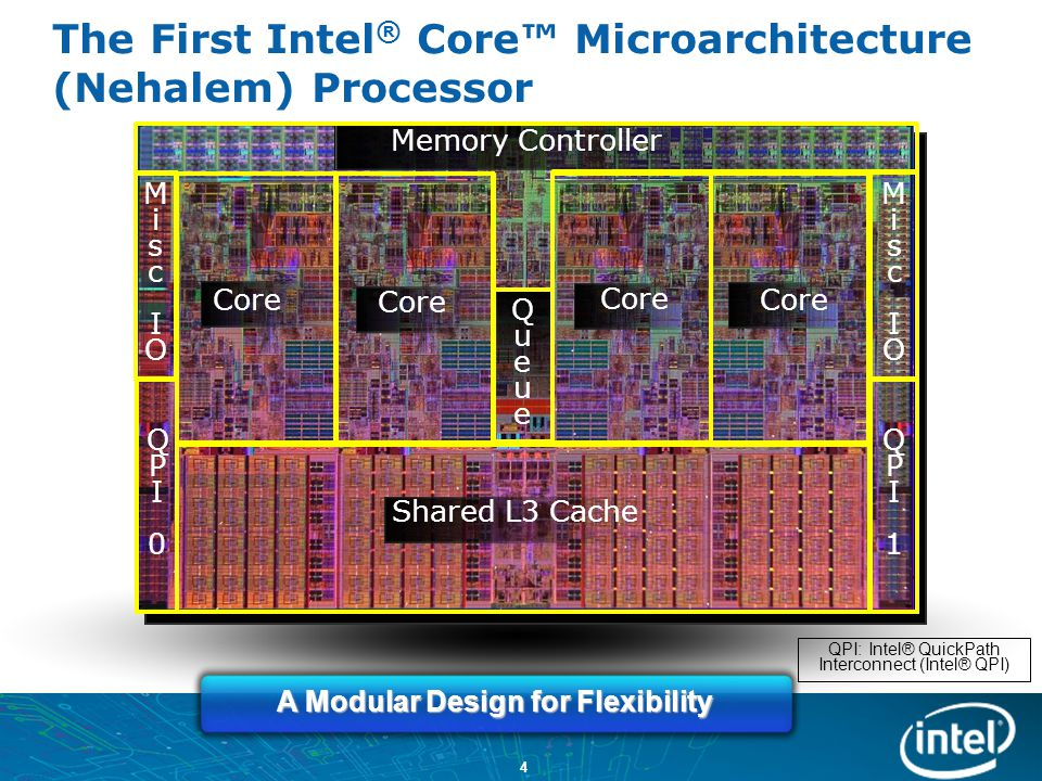 The First Intel® Core™ Microarchitecture (Nehalem) Processor