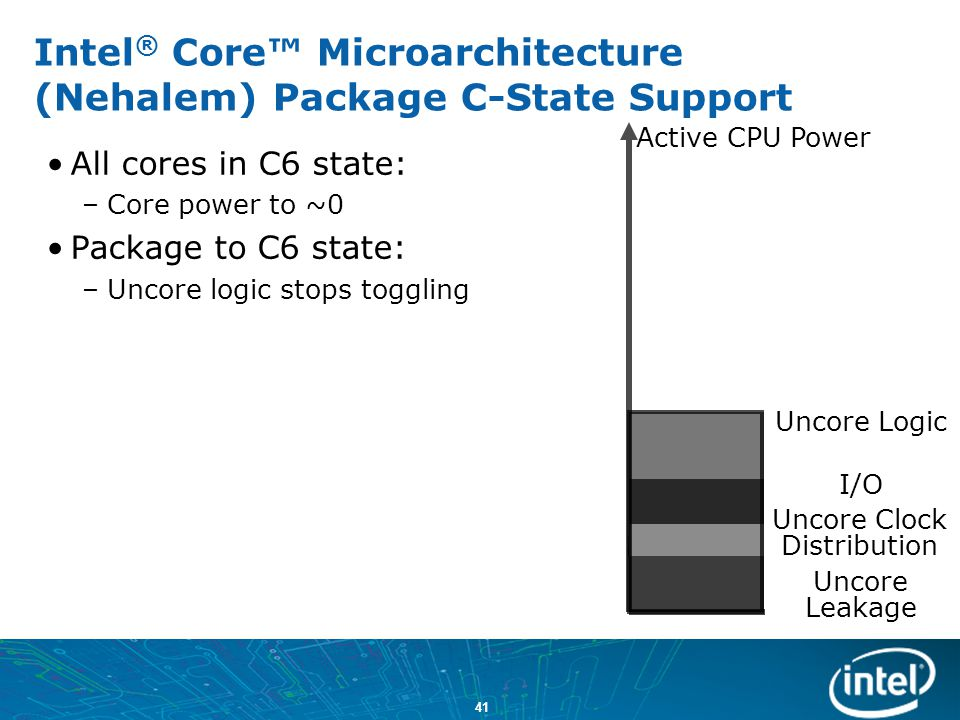 Intel® Core™ Microarchitecture (Nehalem) Package C-State Support