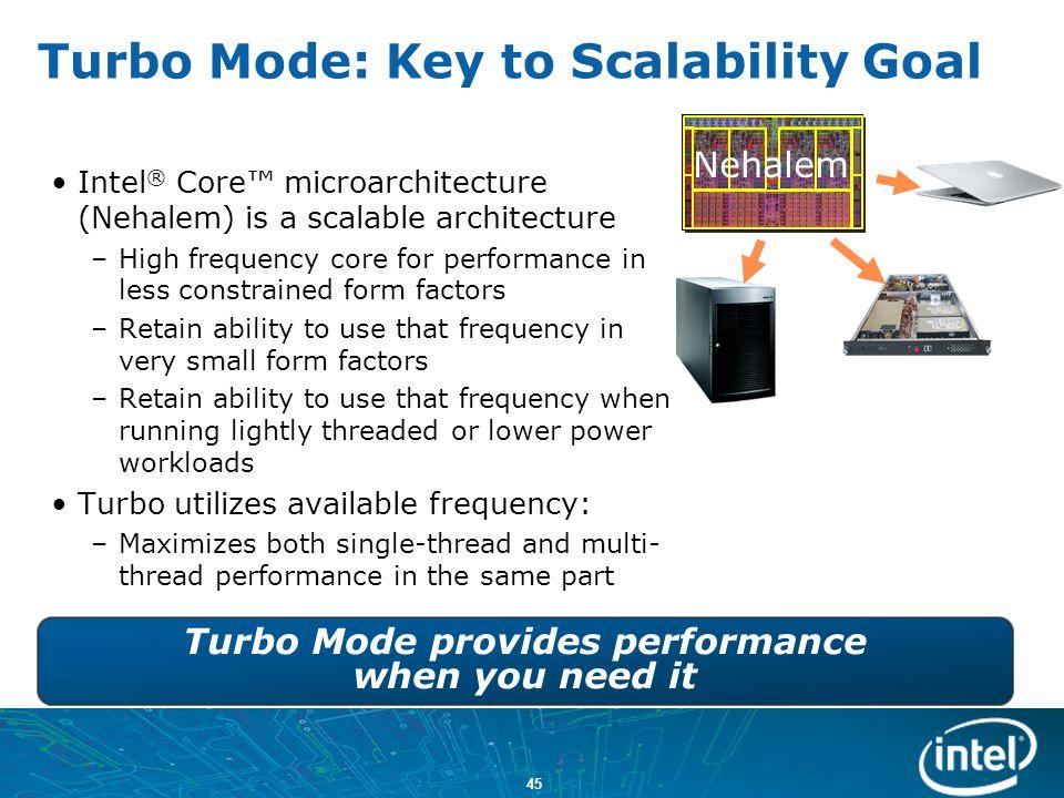 Turbo Mode: Key to Scalability Goal