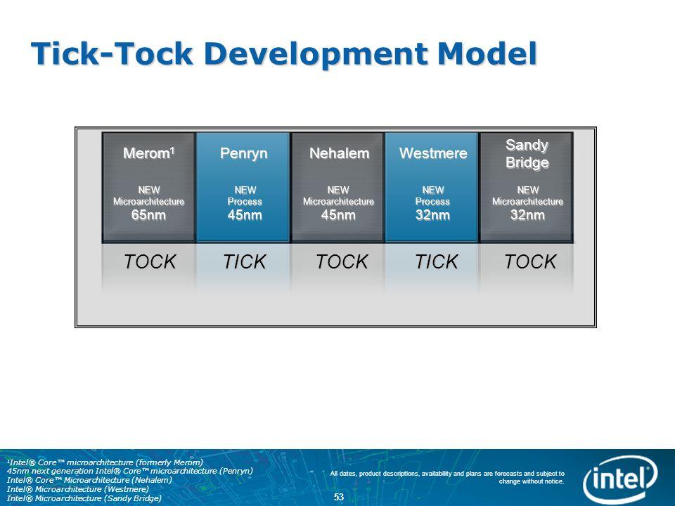 Tick-Tock Development Model