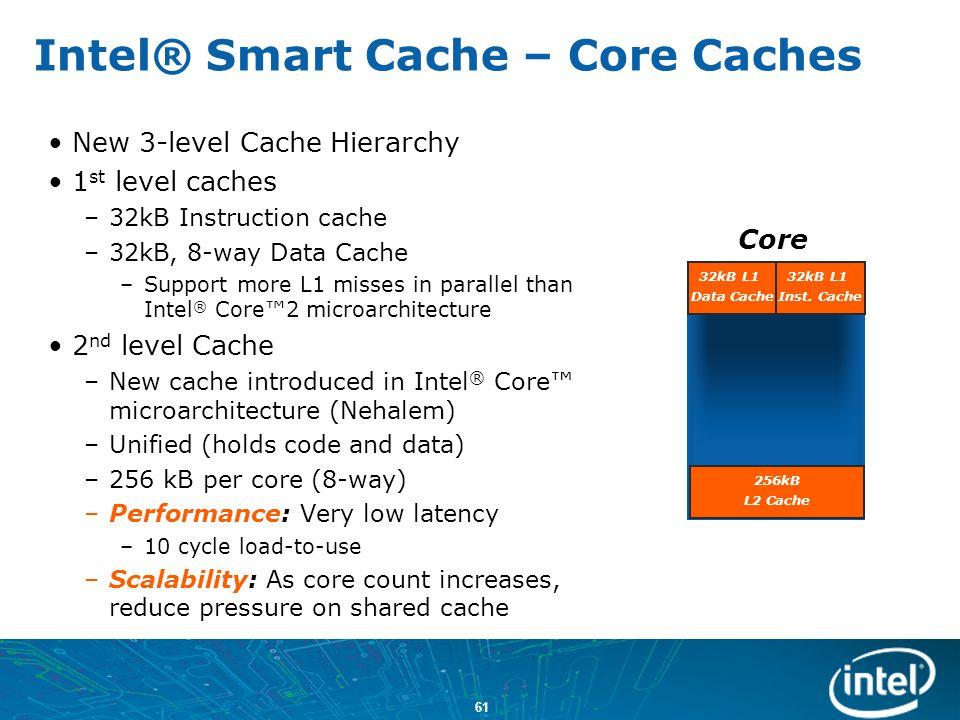 Intel® Smart Cache – Core Caches